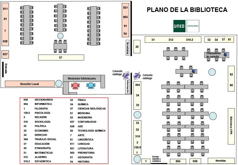 Plano Biblioteca UNED Guadalajara 2015
